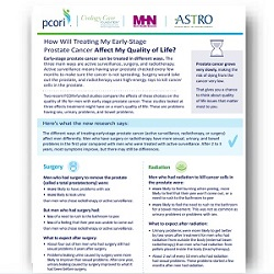 What is Prostate Cancer? - Urology Care Foundation