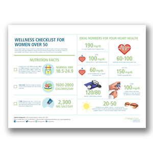 Women Over 50 Health Checklist Poster