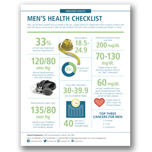 Men's Health Checklist Infographic