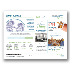 Kidney Cancer Poster