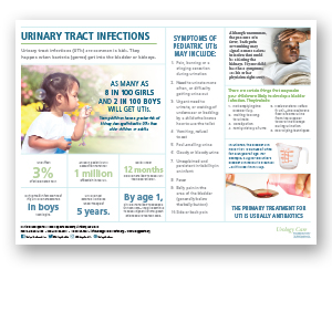 Pediatric UTI Poster