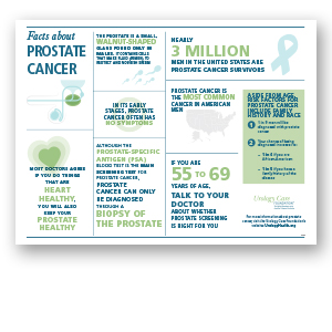 Prostate Cancer Poster
