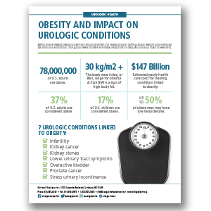 Obesity and its Impact on Urologic Conditions Infographic