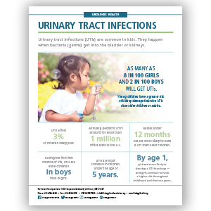 Pediatric UTI Infographic