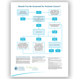 Should You Be Screened for Prostate Cancer? Wall Chart